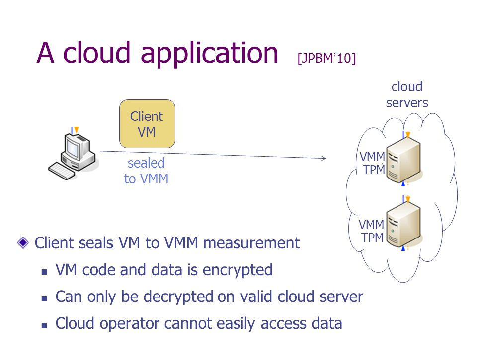 A cloud application [JPBM'10]